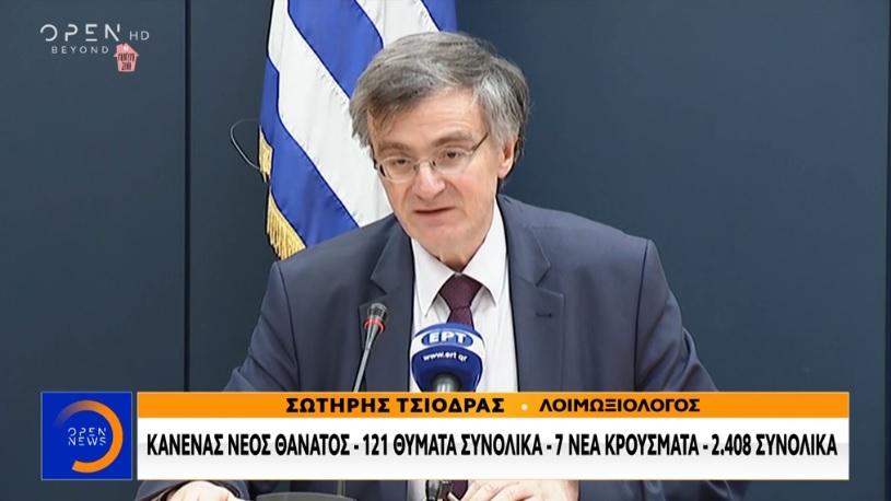 Eυχάριστες ειδήσεις είχε η ενημέρωση της Τετάρτης από τον Σωτήρη Τσιόδρα