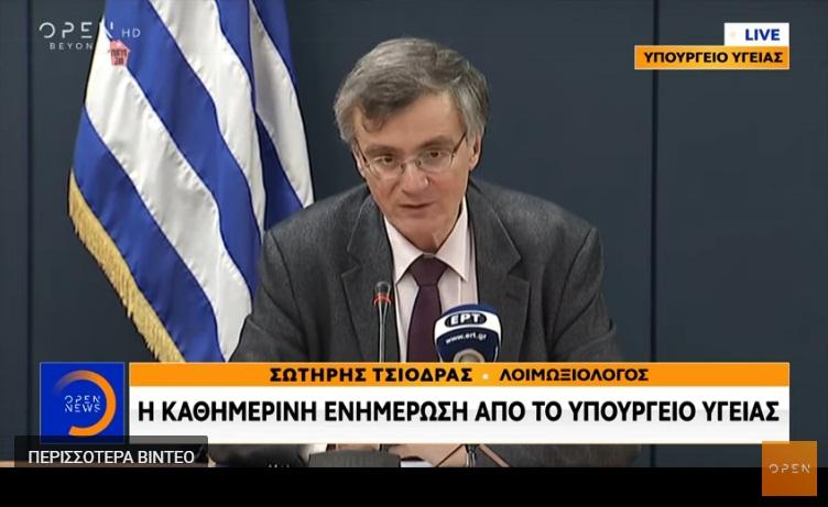 Οι σημερινές ανακοινώσεις του κ. Τσιόδρα