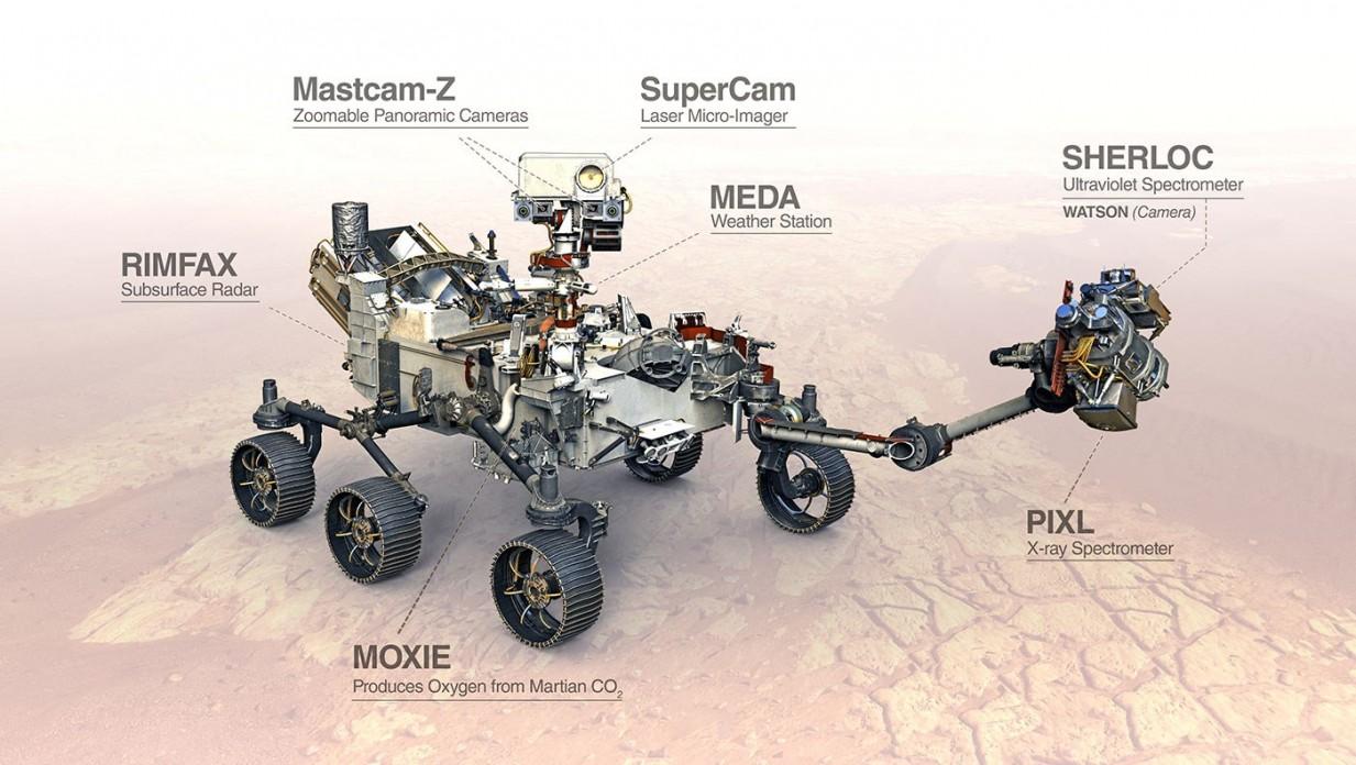 Το ρομποτικό ρόβερ
