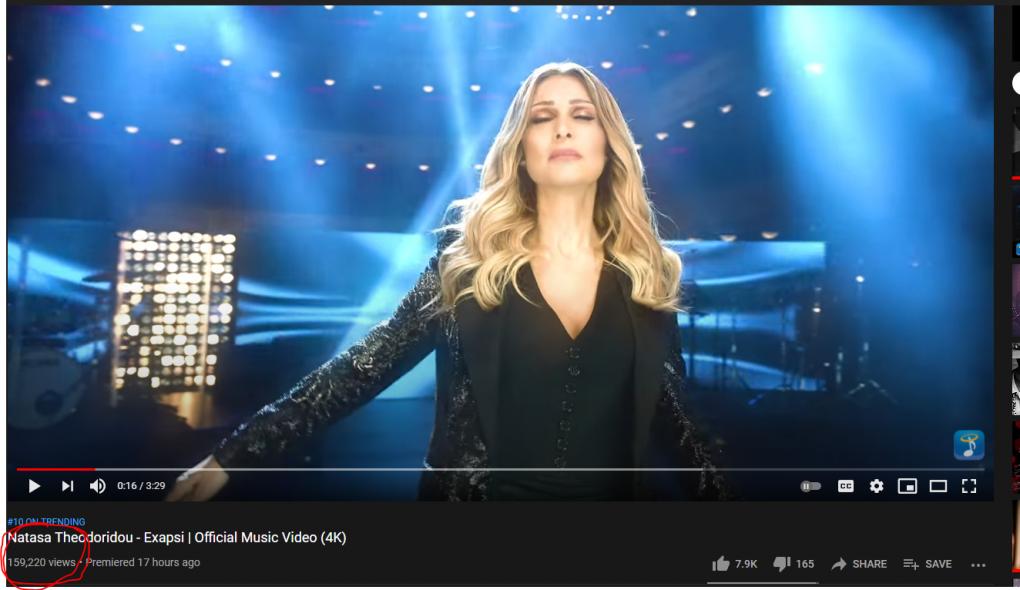 Το τραγούδι Μαρινάκη - Θεοδωρίδου με 159.000 views σε μια μέρα!