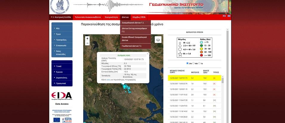 ΄Εντονη σεισμική δόνηση και πάλι στην περιοχή μας - 5.3 Ριχτερ τον έδωσε το Εθν. Αστεροσκοπίο